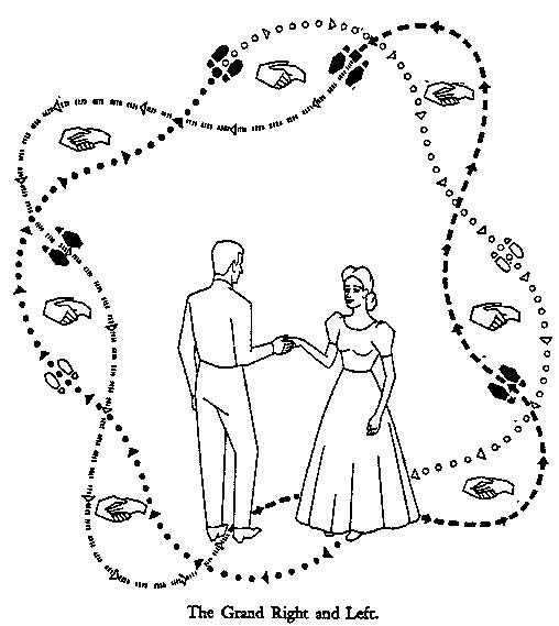 Basic square dance calls
